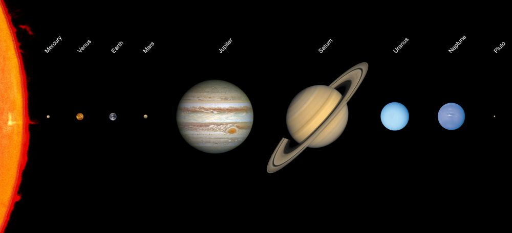 Solar_system_scale_edit